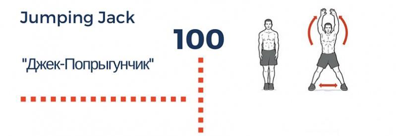 Джампинг Джек (Прыжки с разведением рук и ног)